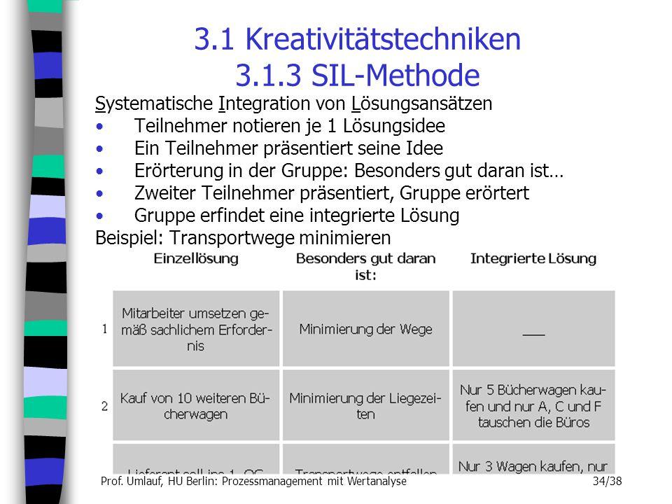 Prof. Umlauf, HU Berlin: Prozessmanagement mit Wertanalyse 34/38 3.1 Kreativitätstechniken 3.1.3 SIL-Methode Systematische Integration von Lösungsansä