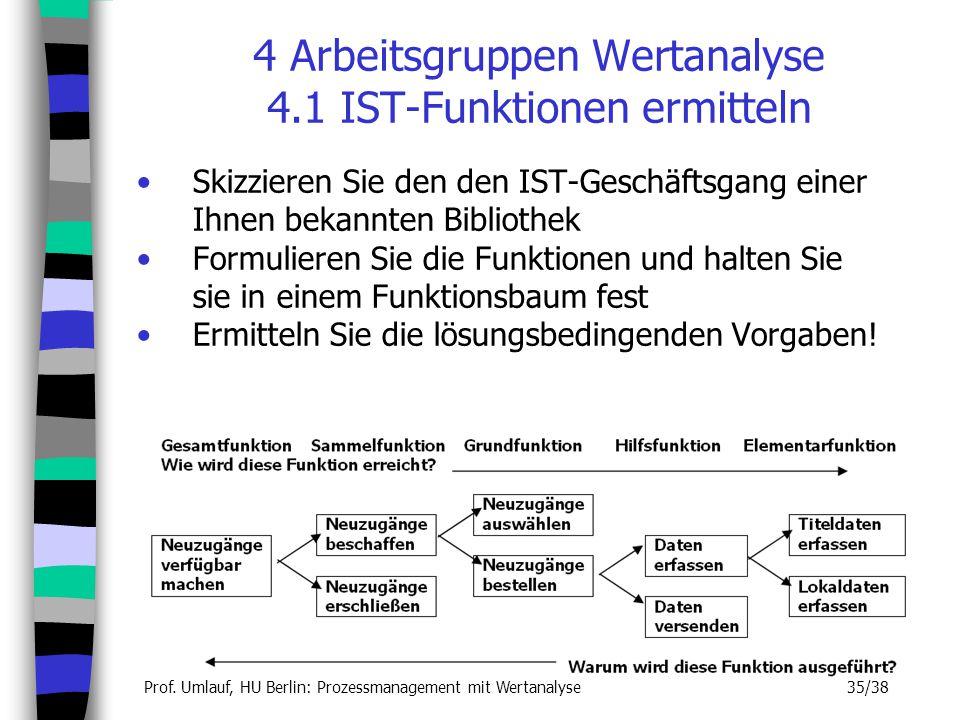 Prof. Umlauf, HU Berlin: Prozessmanagement mit Wertanalyse 35/38 4 Arbeitsgruppen Wertanalyse 4.1 IST-Funktionen ermitteln Skizzieren Sie den den IST-
