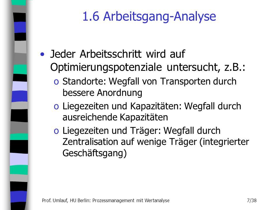Prof. Umlauf, HU Berlin: Prozessmanagement mit Wertanalyse 7/38 1.6 Arbeitsgang-Analyse Jeder Arbeitsschritt wird auf Optimierungspotenziale untersuch