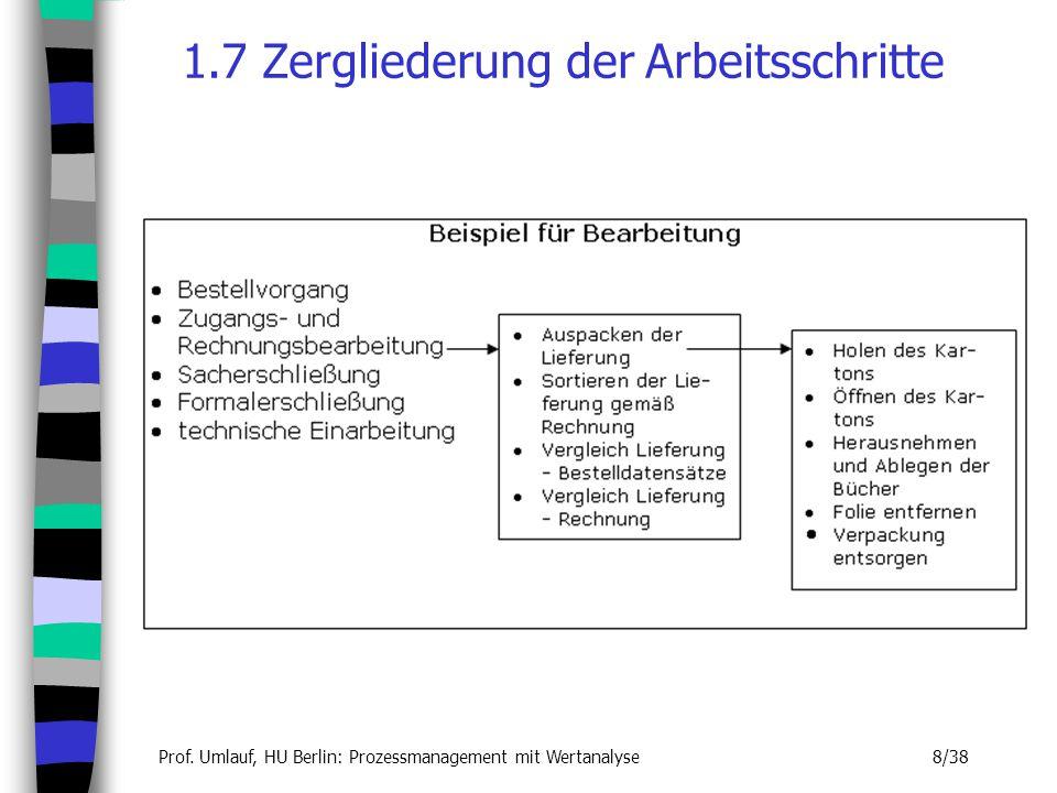 Prof. Umlauf, HU Berlin: Prozessmanagement mit Wertanalyse 8/38 1.7 Zergliederung der Arbeitsschritte