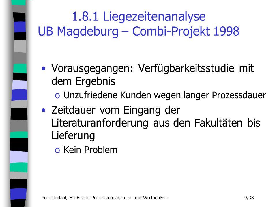 Prof. Umlauf, HU Berlin: Prozessmanagement mit Wertanalyse 9/38 1.8.1 Liegezeitenanalyse UB Magdeburg – Combi-Projekt 1998 Vorausgegangen: Verfügbarke
