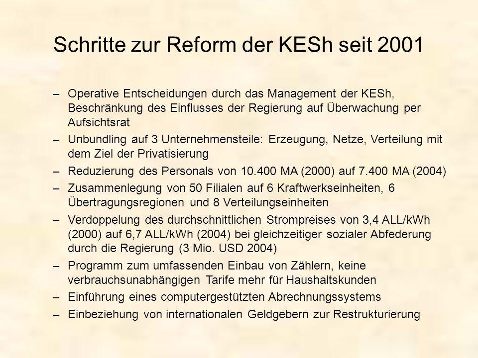 Schritte zur Reform der KESh seit 2001 –Operative Entscheidungen durch das Management der KESh, Beschränkung des Einflusses der Regierung auf Überwach
