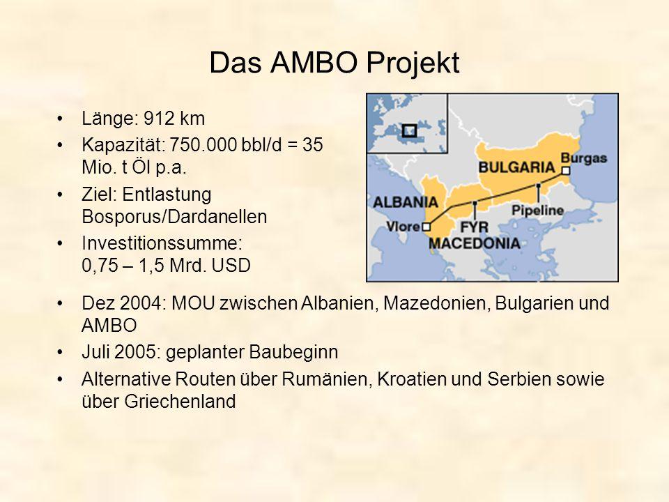 Das AMBO Projekt Länge: 912 km Kapazität: 750.000 bbl/d = 35 Mio. t Öl p.a. Ziel: Entlastung Bosporus/Dardanellen Investitionssumme: 0,75 – 1,5 Mrd. U