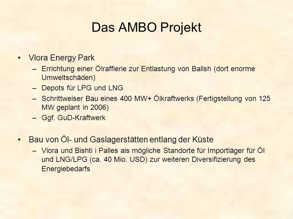 Das AMBO Projekt Vlora Energy Park –Errichtung einer Ölraffierie zur Entlastung von Ballsh (dort enorme Umweltschäden) –Depots für LPG und LNG –Schrit
