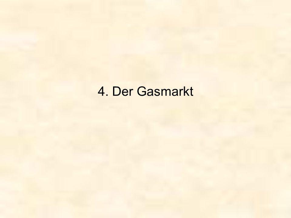 4. Der Gasmarkt