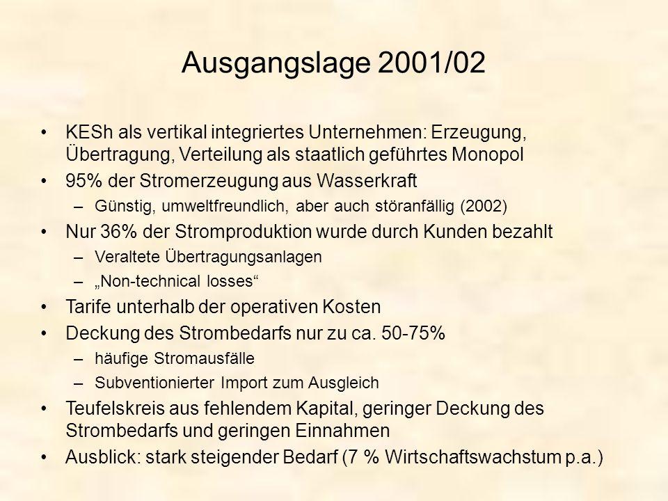 Ausgangslage 2001/02 KESh als vertikal integriertes Unternehmen: Erzeugung, Übertragung, Verteilung als staatlich geführtes Monopol 95% der Stromerzeu