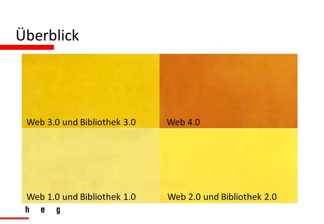 Überblick Web 1.0 und Bibliothek 1.0Web 2.0 und Bibliothek 2.0 Web 3.0 und Bibliothek 3.0Web 4.0