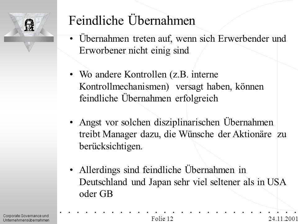 Corporate Governance und Unternehmensübernahmen.............. 24.11.2001 Feindliche Übernahmen Folie 12 Übernahmen treten auf, wenn sich Erwerbender u