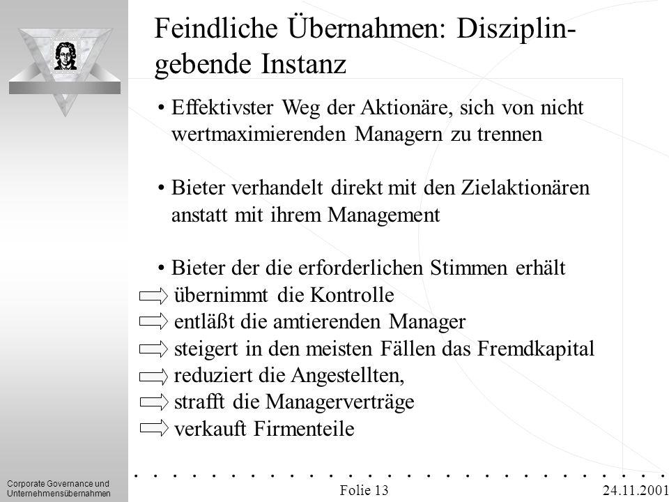 Corporate Governance und Unternehmensübernahmen.............. 24.11.2001 Feindliche Übernahmen: Disziplin- gebende Instanz Folie 13 Effektivster Weg d