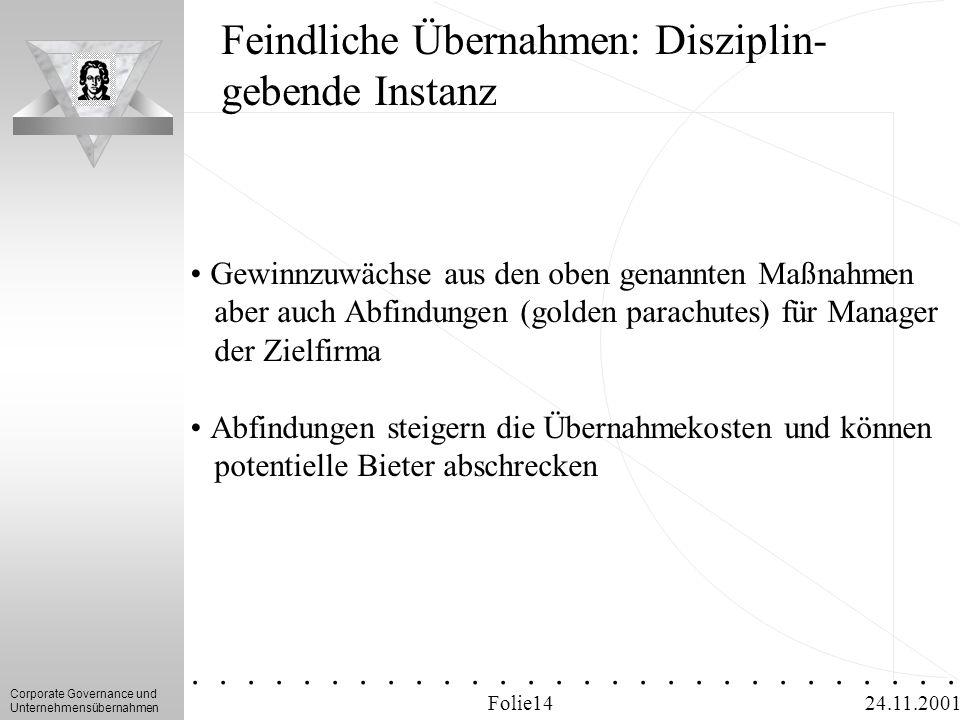 Corporate Governance und Unternehmensübernahmen.............. 24.11.2001 Feindliche Übernahmen: Disziplin- gebende Instanz Folie14 Gewinnzuwächse aus
