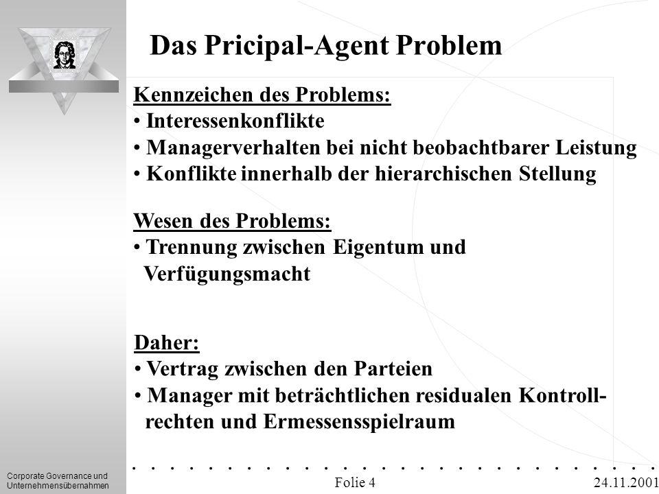Corporate Governance und Unternehmensübernahmen.............. 24.11.2001 Wesen des Problems: Trennung zwischen Eigentum und Verfügungsmacht Das Pricip