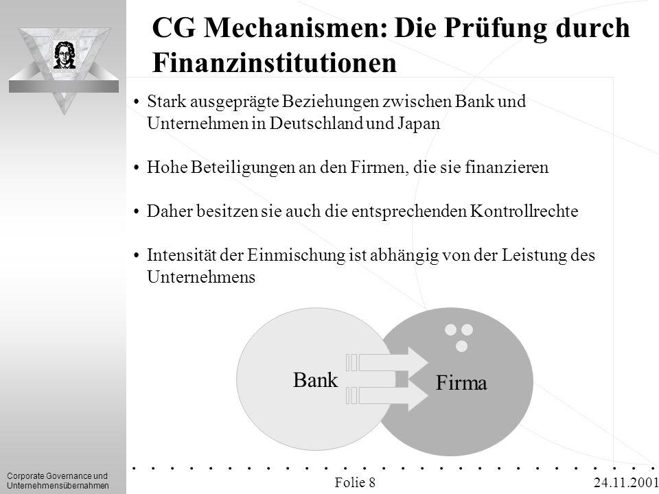 Corporate Governance und Unternehmensübernahmen.............. 24.11.2001 CG Mechanismen: Die Prüfung durch Finanzinstitutionen Folie 8 Stark ausgepräg