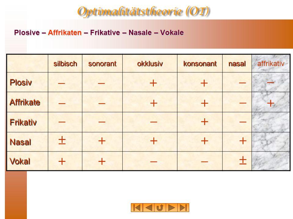 Affrikaten Die Analyse der englischen Affrikaten als Phonemfolgen /t+S/ oder /d+Z/ (mithin als Sequenzen von [–sonorant][–sonorant]) würde diesem allg