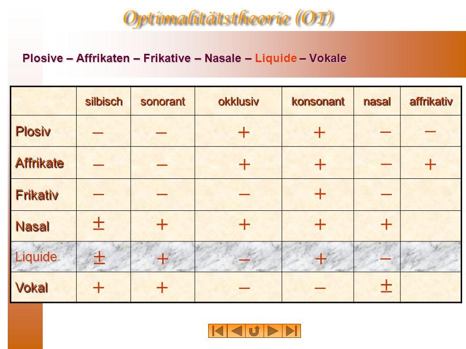 Obstruenten vs. Sonoranten  Plosive, Affrikaten, und Frikative können zur Klasse der Obstruenten zusammengefasst werden.  Mit dem Terminus Obstruent