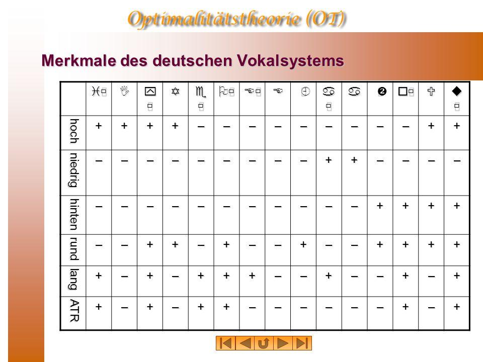 Vokale  Oberklassenmerkmale: [+silbisch,+sonorant,-konsonantisch, -okklusiv]  Zungenkörpermerkmale: [  hoch,  niedrig,  hinten]  Artikulationssp