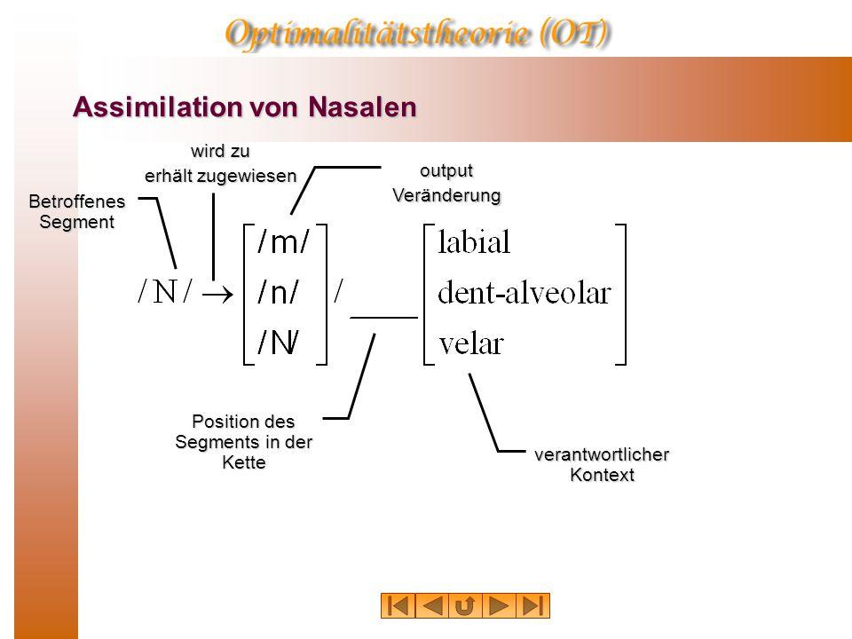 Assimilation von Nasalen  In vielen Sprachen gilt, dass bei Nasalen die Artikulationsstelle sich an den nachfolgenden Konsonanten angleicht. So gilt