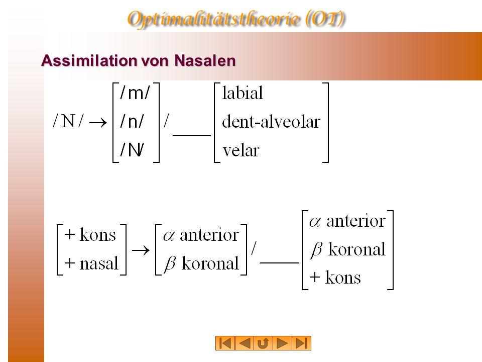 Assimilation von Nasalen labialdent-alveolarvelaranterior++- koronal-+- Es ist auszudrücken, daß der Nasal in den Merkmalen anterior und koronal mit d