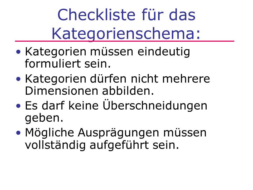 Checkliste für das Kategorienschema: Kategorien müssen eindeutig formuliert sein. Kategorien dürfen nicht mehrere Dimensionen abbilden. Es darf keine