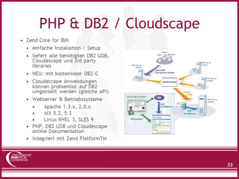 33 PHP & DB2 / Cloudscape Zend Core for IBM einfache Installation / Setup liefert alle benötigten DB2 UDB, Cloudescape und 3rd party libraries NEU: mit kostenloser DB2-C Cloudescape Anwendungen können problemlos auf DB2 umgestellt werden (gleiche API) Webserver & Betriebssysteme Apache 1.3.x, 2.0.x AIX 5.2, 5.3 Linux RHEL 3, SLES 9 PHP, DB2 UDB und Cloudescape online Dokumentation Integriert mit Zend PlatformTM