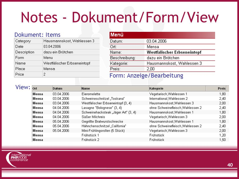 40 Notes - Dokument/Form/View Dokument: Items View: Form: Anzeige/Bearbeitung