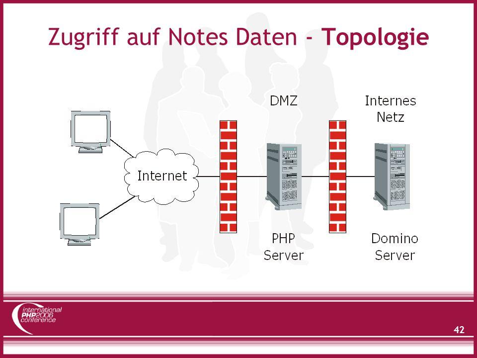 42 Zugriff auf Notes Daten - Topologie