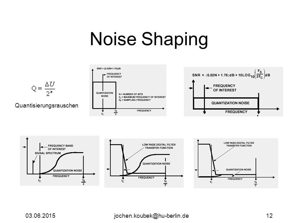 03.06.2015jochen.koubek@hu-berlin.de12 Noise Shaping Quantisierungsrauschen