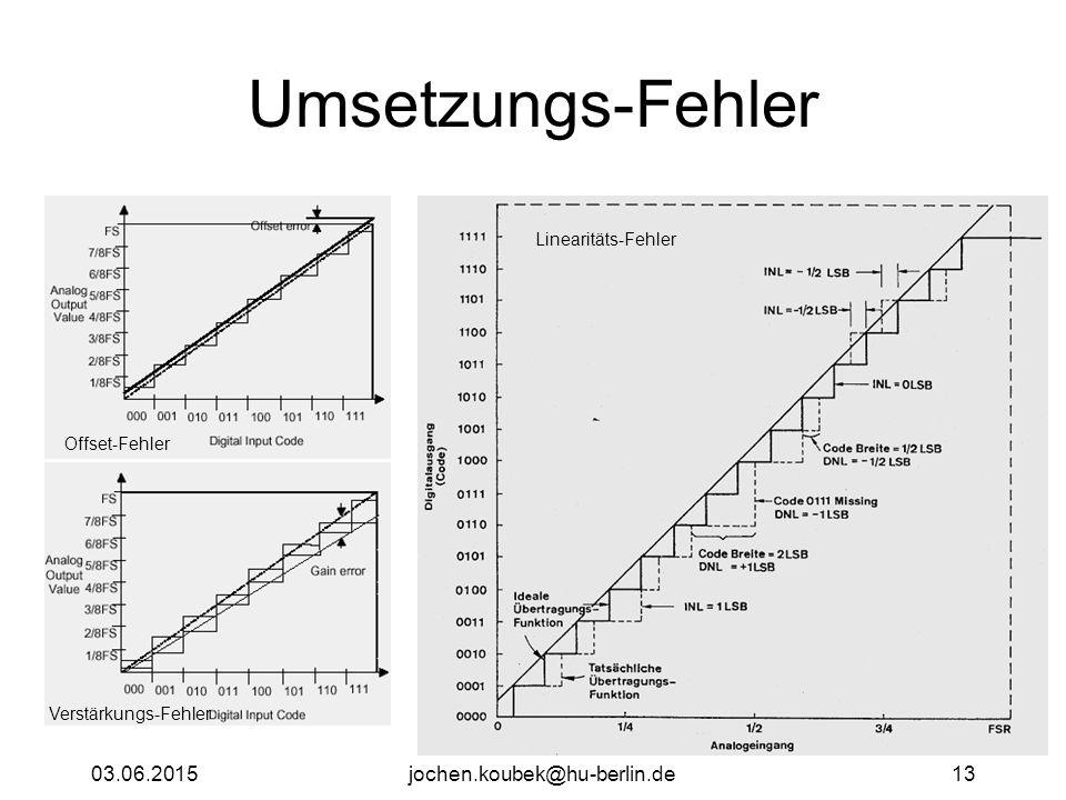 03.06.2015jochen.koubek@hu-berlin.de13 Umsetzungs-Fehler Offset-Fehler Verstärkungs-Fehler Linearitäts-Fehler