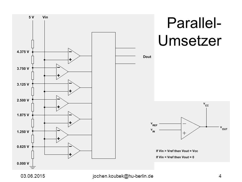 03.06.2015jochen.koubek@hu-berlin.de4 Parallel- Umsetzer