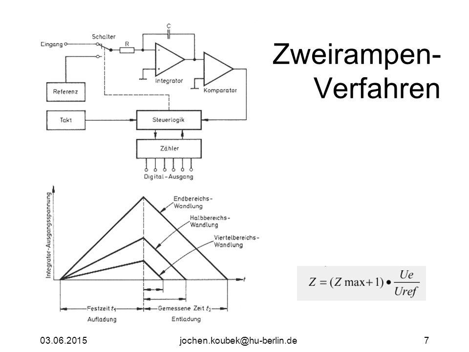 03.06.2015jochen.koubek@hu-berlin.de7 Zweirampen- Verfahren