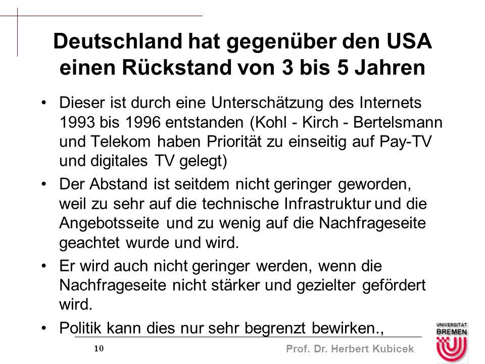 Prof. Dr. Herbert Kubicek 10 Deutschland hat gegenüber den USA einen Rückstand von 3 bis 5 Jahren Dieser ist durch eine Unterschätzung des Internets 1