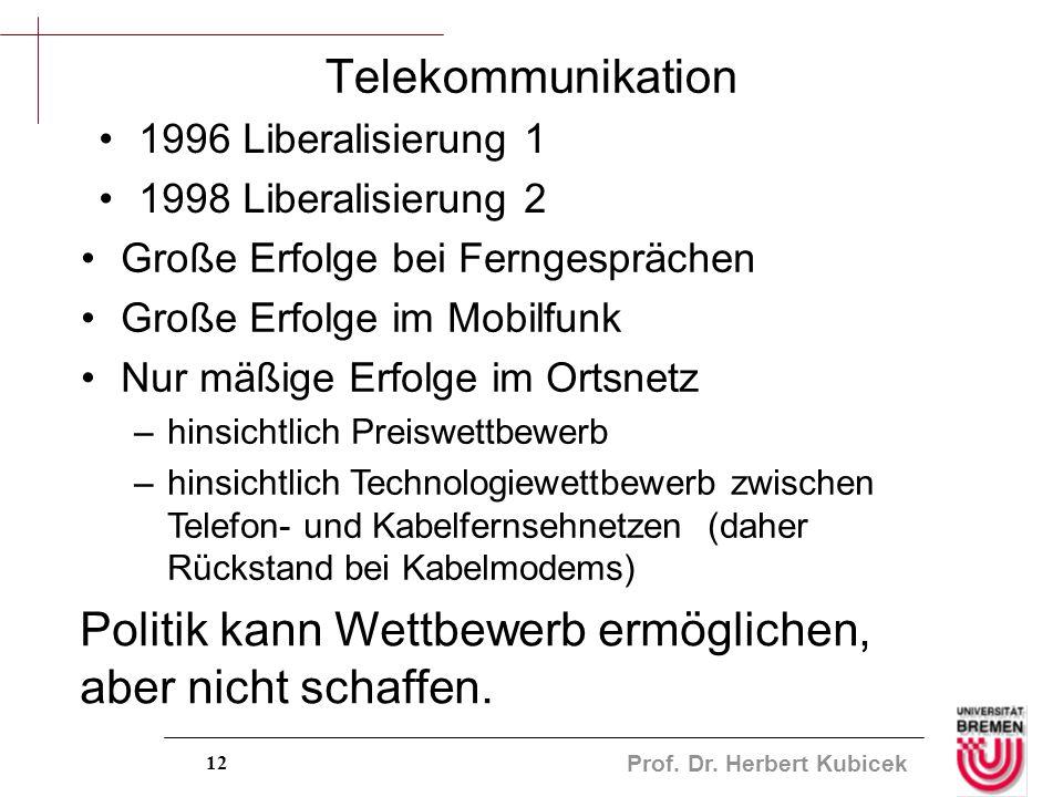 Prof. Dr. Herbert Kubicek 12 Telekommunikation 1996 Liberalisierung 1 1998 Liberalisierung 2 Große Erfolge bei Ferngesprächen Große Erfolge im Mobilfu