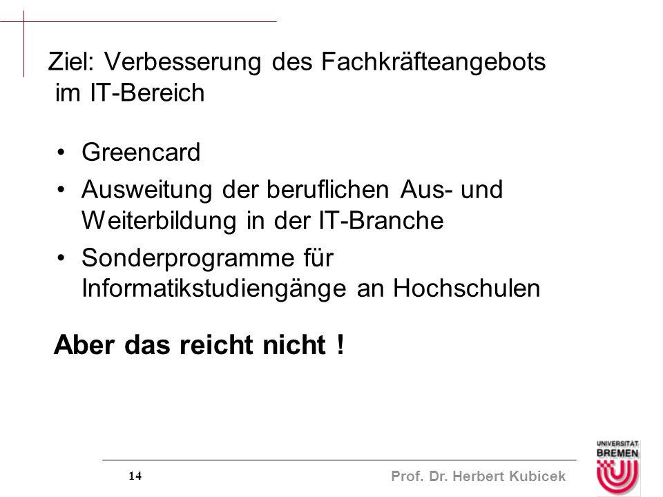 Prof. Dr. Herbert Kubicek 14 Ziel: Verbesserung des Fachkräfteangebots im IT-Bereich Greencard Ausweitung der beruflichen Aus- und Weiterbildung in de
