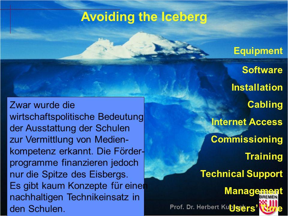 Prof. Dr. Herbert Kubicek 18 Avoiding the Iceberg Equipment Software Installation Cabling Internet Access Commissioning Training Technical Support Man