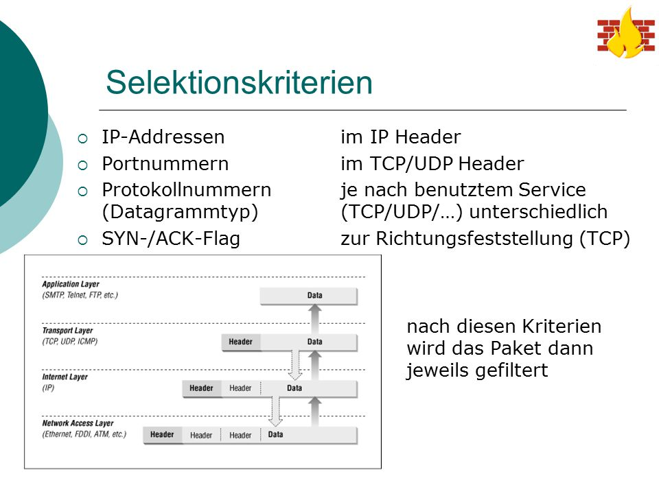 Selektionskriterien  IP-Addressenim IP Header  Portnummernim TCP/UDP Header  Protokollnummernje nach benutztem Service (Datagrammtyp)(TCP/UDP/…) un