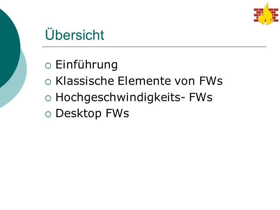 Übersicht  Einführung  Klassische Elemente von FWs  Hochgeschwindigkeits- FWs  Desktop FWs
