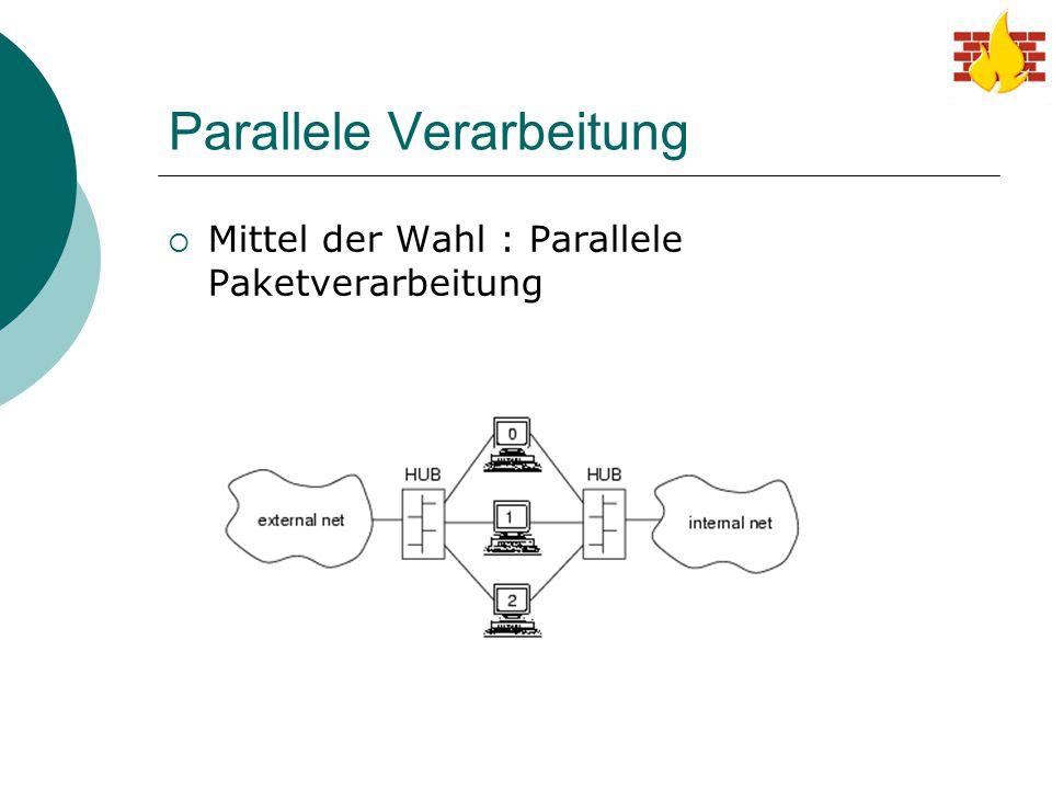 Parallele Verarbeitung  Mittel der Wahl : Parallele Paketverarbeitung