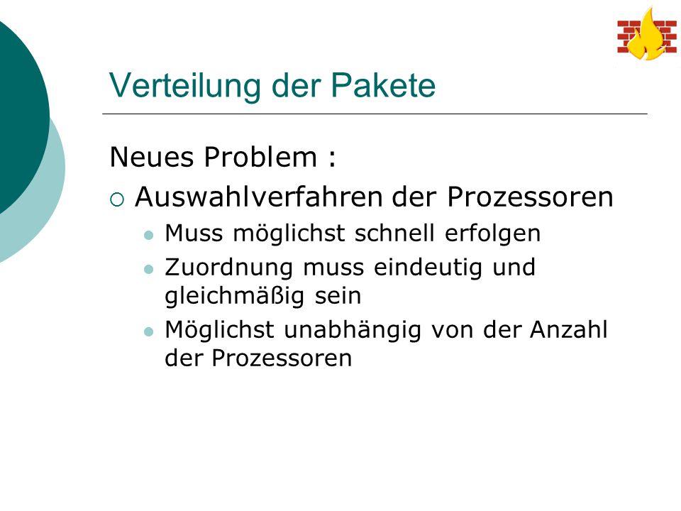 Verteilung der Pakete Neues Problem :  Auswahlverfahren der Prozessoren Muss möglichst schnell erfolgen Zuordnung muss eindeutig und gleichmäßig sein