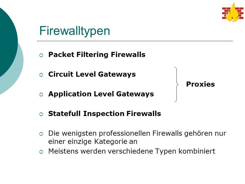 Firewalltypen  Packet Filtering Firewalls  Circuit Level Gateways Proxies  Application Level Gateways  Statefull Inspection Firewalls  Die wenigs