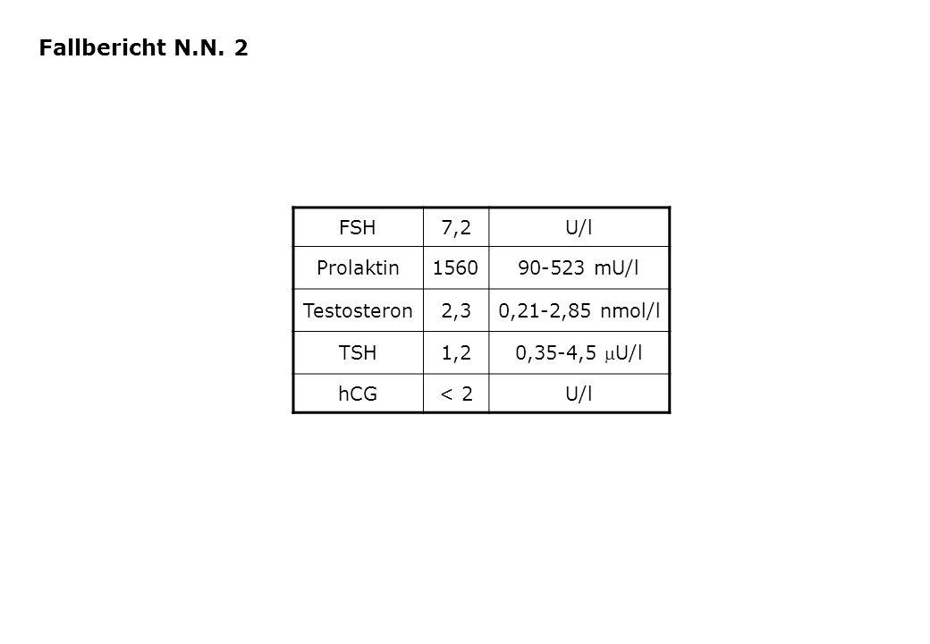 FSH7,2U/l Prolaktin156090-523 mU/l Testosteron2,30,21-2,85 nmol/l TSH1,2 0,35-4,5 U/l hCG< 2U/l Fallbericht N.N. 2
