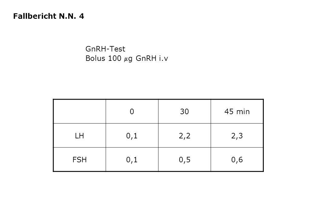 GnRH-Test Bolus 100 g GnRH i.v Fallbericht N.N. 4 03045 min LH0,12,22,3 FSH0,10,50,6
