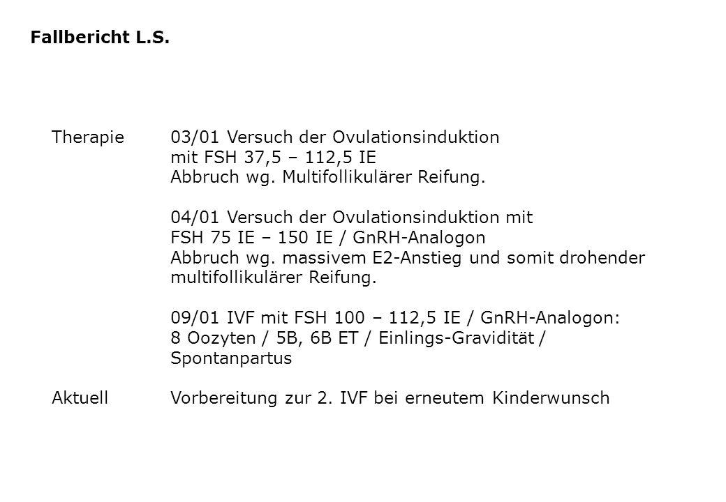Therapie03/01 Versuch der Ovulationsinduktion mit FSH 37,5 – 112,5 IE Abbruch wg. Multifollikulärer Reifung. 04/01 Versuch der Ovulationsinduktion mit