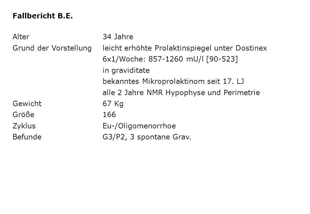 Fallbericht B.E. Alter34 Jahre Grund der Vorstellungleicht erhöhte Prolaktinspiegel unter Dostinex 6x1/Woche: 857-1260 mU/l [90-523] in graviditate be