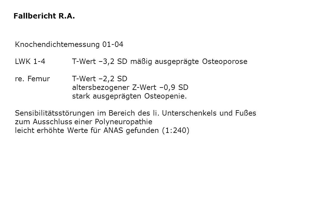 Knochendichtemessung 01-04 LWK 1-4T-Wert –3,2 SD mäßig ausgeprägte Osteoporose re. FemurT-Wert –2,2 SD altersbezogener Z-Wert –0,9 SD stark ausgeprägt