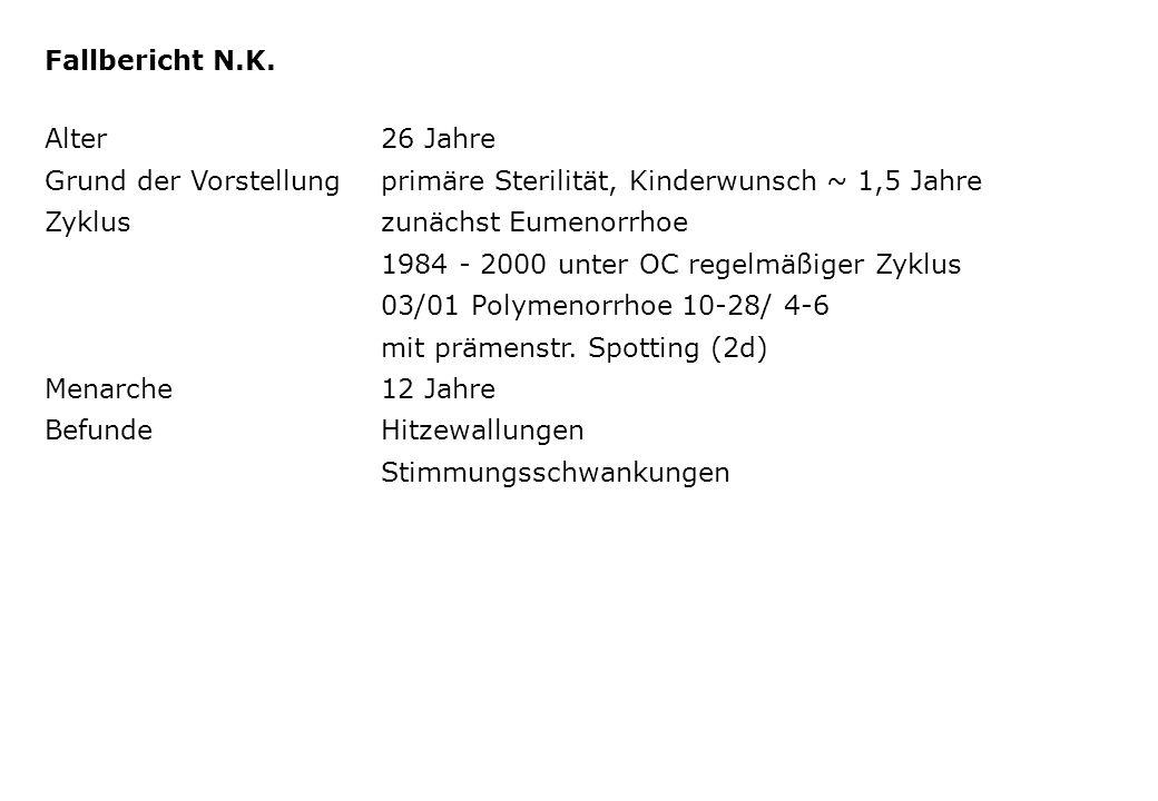 FSH4,2U/l Prolaktin1.22090-523 mU/l Testosteron2,60,21-2,85 nmol/l SHBG1818-114 nmol/l fT33,06-13 pmol/l TSH4,8 0,35-4,5 U/l TRH-Testüberschießend hCG< 2U/l Fallbericht N.N.