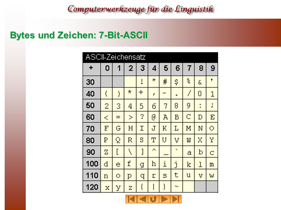 Bytes und Zeichen: 7-Bit-ASCII