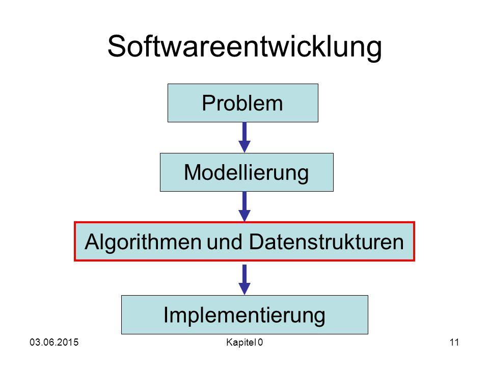 03.06.2015Kapitel 011 Softwareentwicklung Problem Modellierung Algorithmen und Datenstrukturen Implementierung