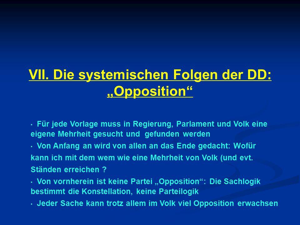 """VII. Die systemischen Folgen der DD: """"Opposition"""" Für jede Vorlage muss in Regierung, Parlament und Volk eine eigene Mehrheit gesucht und gefunden wer"""