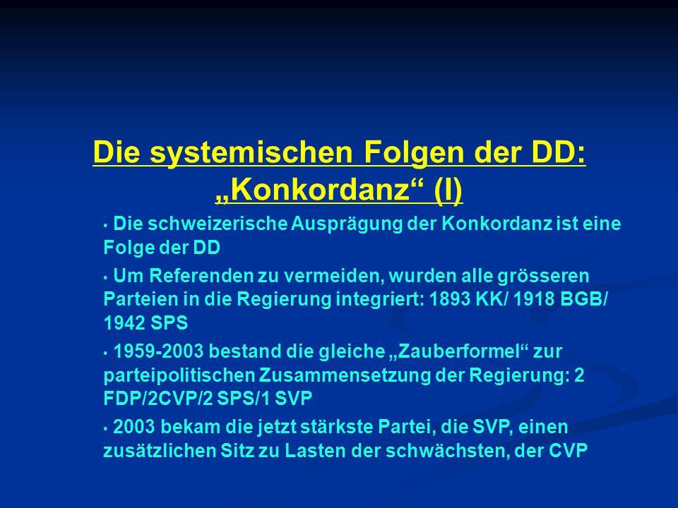 """Die systemischen Folgen der DD: """"Konkordanz (I) Die schweizerische Ausprägung der Konkordanz ist eine Folge der DD Um Referenden zu vermeiden, wurden alle grösseren Parteien in die Regierung integriert: 1893 KK/ 1918 BGB/ 1942 SPS 1959-2003 bestand die gleiche """"Zauberformel zur parteipolitischen Zusammensetzung der Regierung: 2 FDP/2CVP/2 SPS/1 SVP 2003 bekam die jetzt stärkste Partei, die SVP, einen zusätzlichen Sitz zu Lasten der schwächsten, der CVP"""