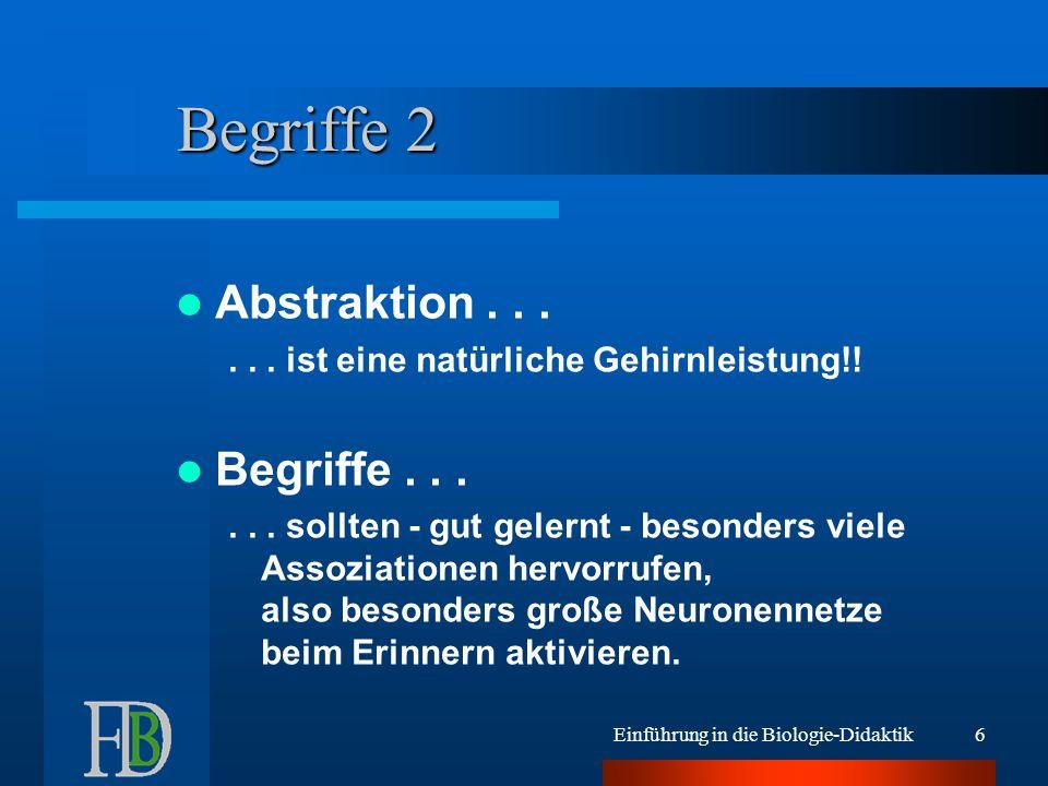 Einführung in die Biologie-Didaktik6 Begriffe 2 Abstraktion......