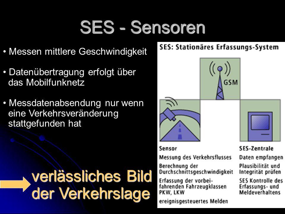 14 SES - Sensoren Messen mittlere Geschwindigkeit Datenübertragung erfolgt über das Mobilfunknetz Messdatenabsendung nur wenn eine Verkehrsveränderung stattgefunden hat verlässliches Bild der Verkehrslage
